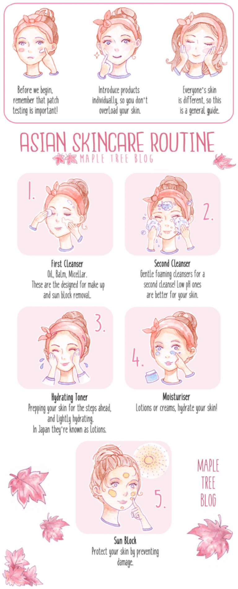 Starting Out On A Skincare Routine This Simple Guide Has Asian Beauty Product Recommendation And An Inf Asian Beauty Products Skin Routine Skin Care Routine