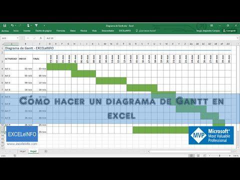 Diagrama de Gantt en Excel con Formato condicional @EXCELeINFO - diagrama de gantt en excel