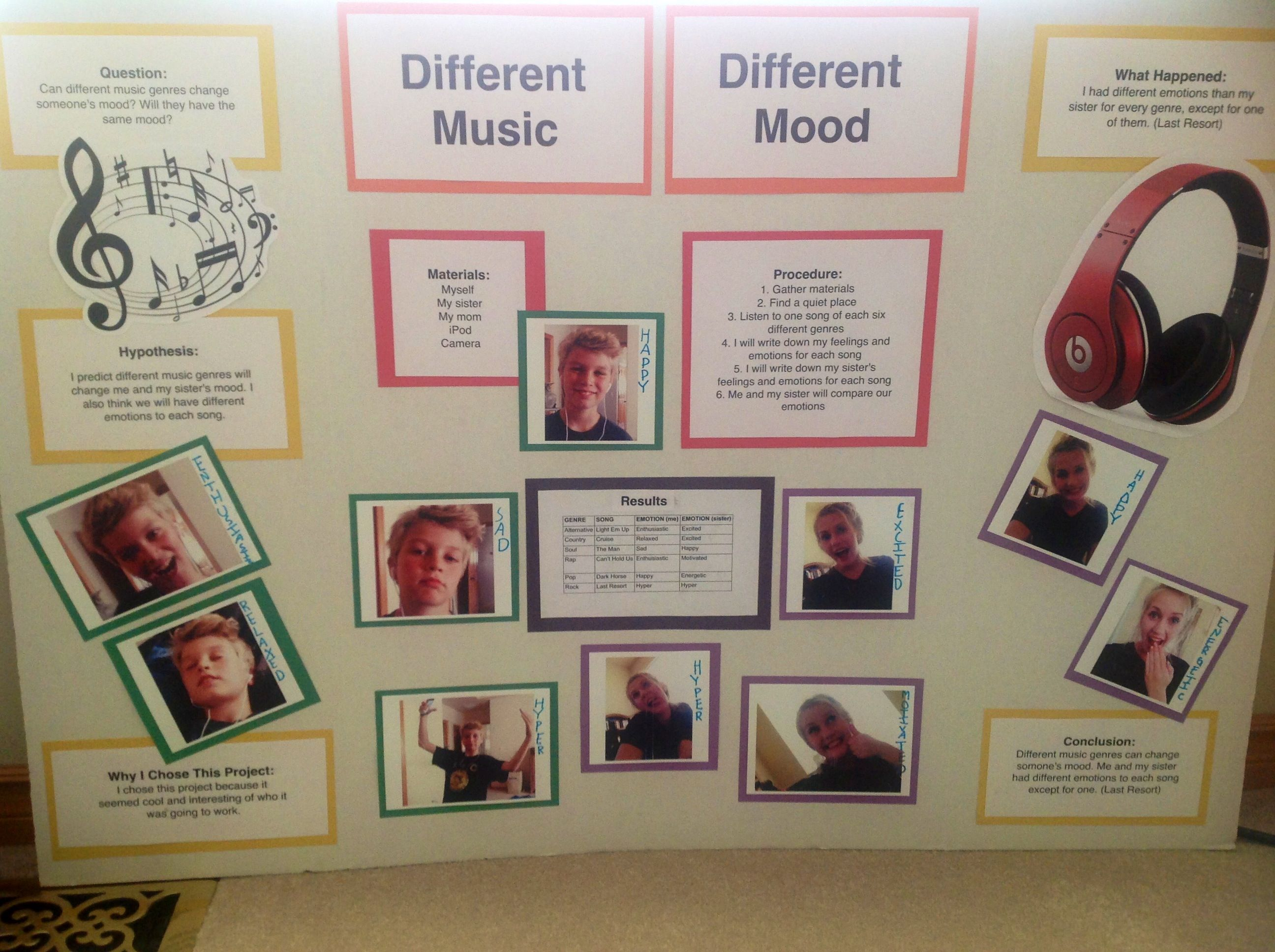 3rd grade science fair  how different genres of music affect your mood