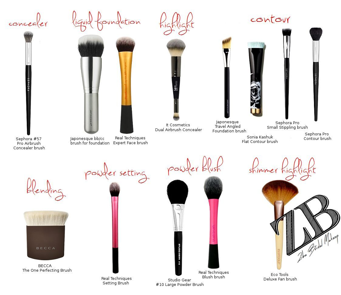 My favorite face brushes are what I carry in my makeup kit