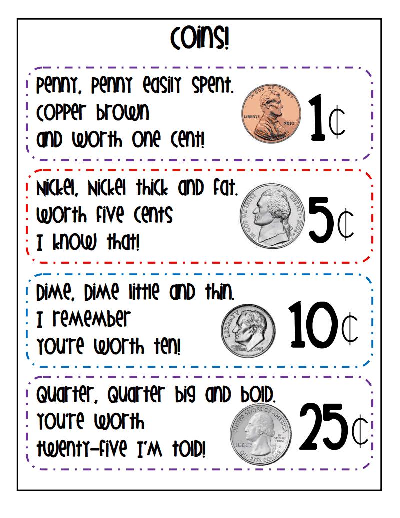 Servicelearningproject Poempdf Google Coins Drivecoins Poem Pdf Google Drive Teaching Money Money Math Homeschool Math [ 1035 x 800 Pixel ]