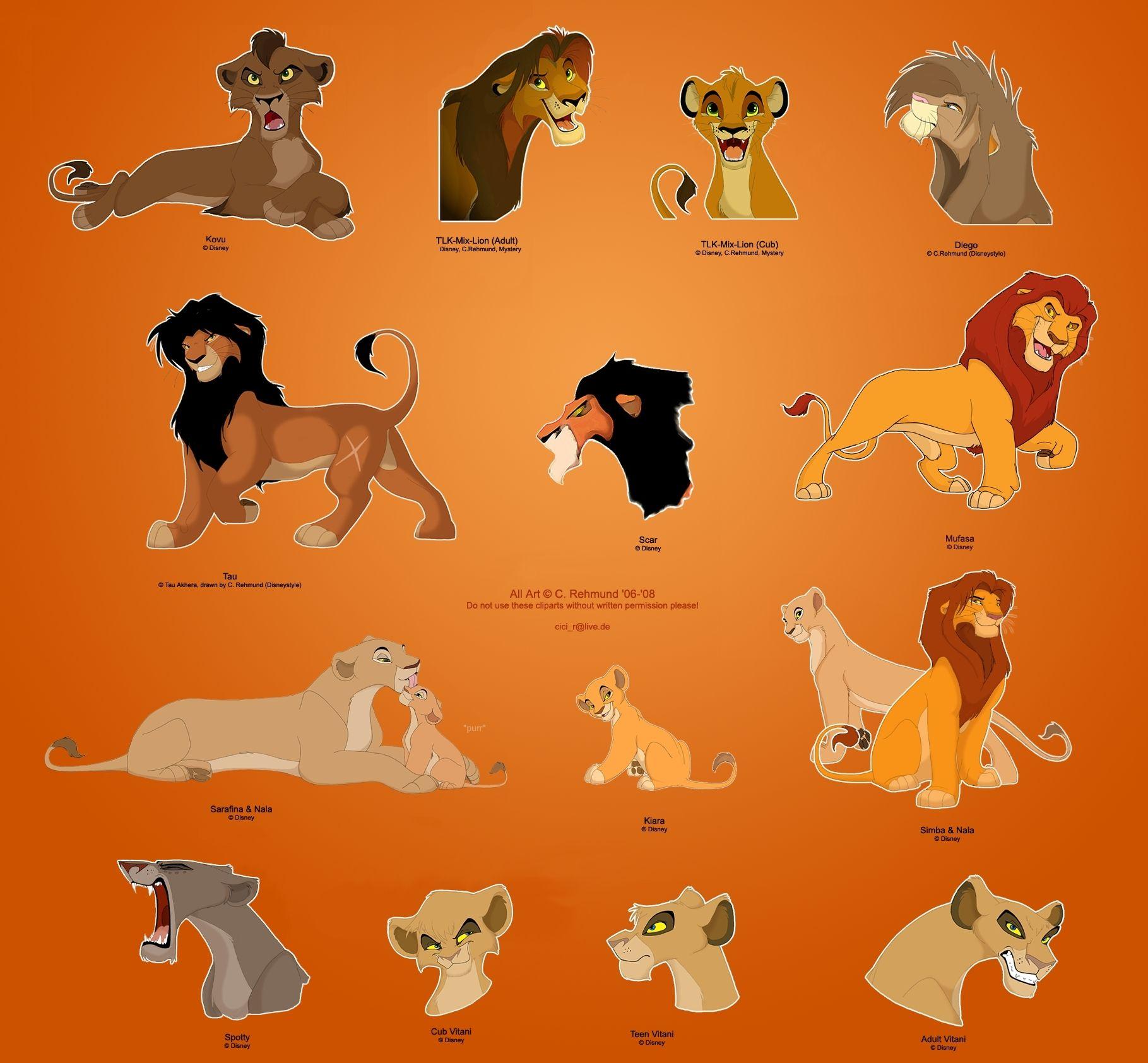 король лев имена персонажей картинки сказала