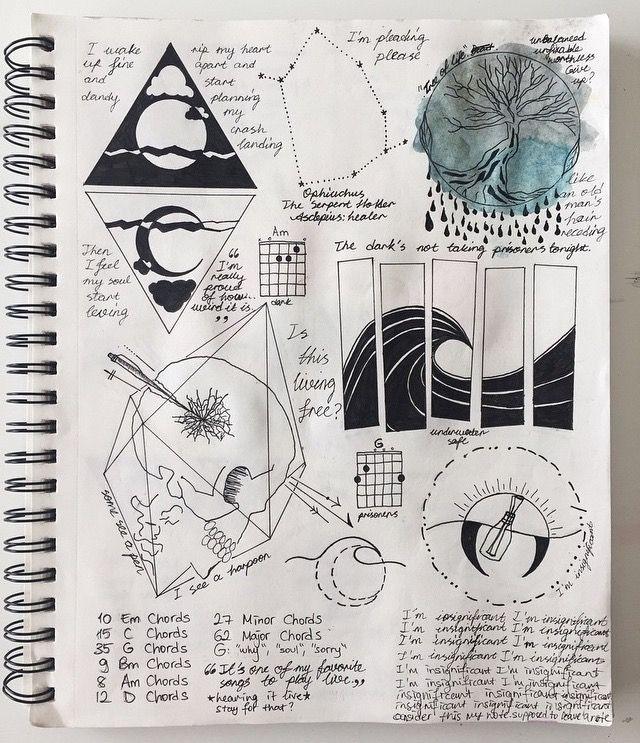 ode to sleep part two clique art |-/ twenty one pilots |-/ instagram: altuniversal