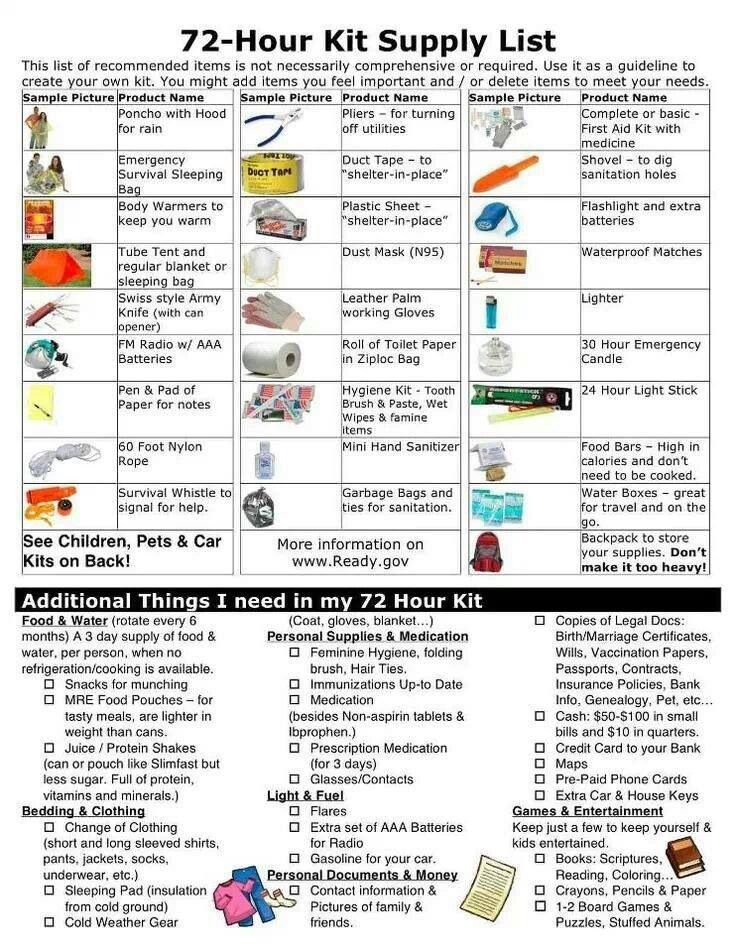 Good List For Your Bug Out Bag Emergency Preparation Emergency Prepping Emergency Preparedness