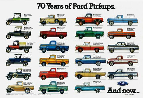 70 Years Of Ford Pickups Boxier And Ford Pickup Ford
