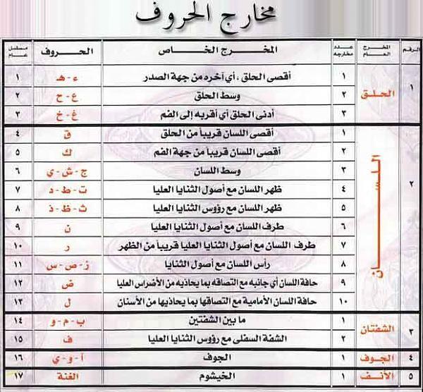 Pin By Fadwa Dahrouj On اسلام Quran Book Quran Quotes Verses Quran Tafseer