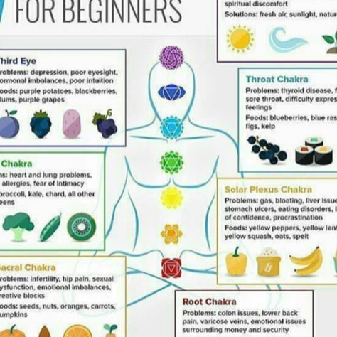 pinregina clemonsmontgomery on energy healing  reiki