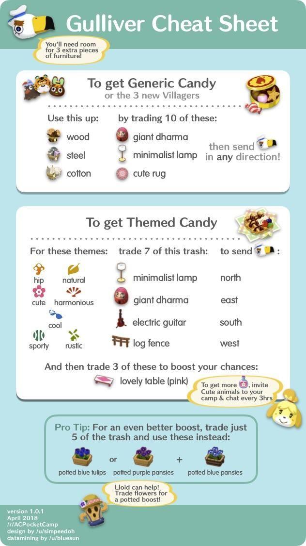 Hdk0l2ktrhs01g 6321125 Animal Crossing Instructions Pinterest