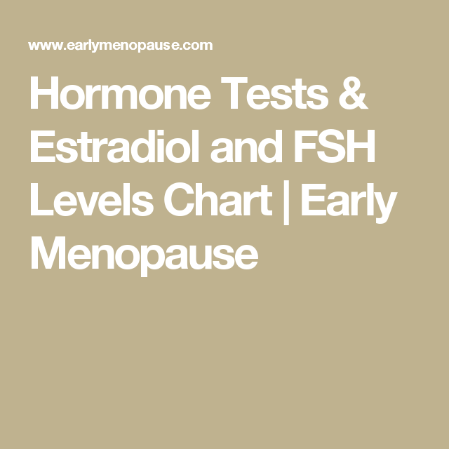 Hormone Tests Estradiol And Fsh Levels Chart Early Menopause