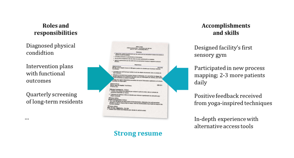 How to Make Your OT Resume Stand Out Occupational
