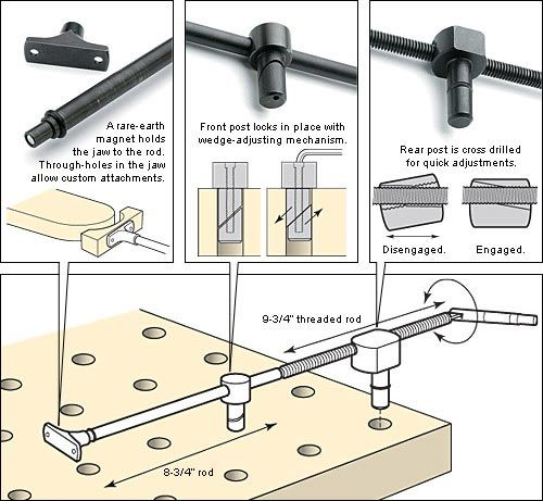 Veritas® Surface Vise - Lee Valley Tools