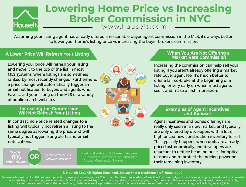 Lowering Home Price Vs Increasing Broker Commission In Nyc Hauseit House Prices Brokers Nyc