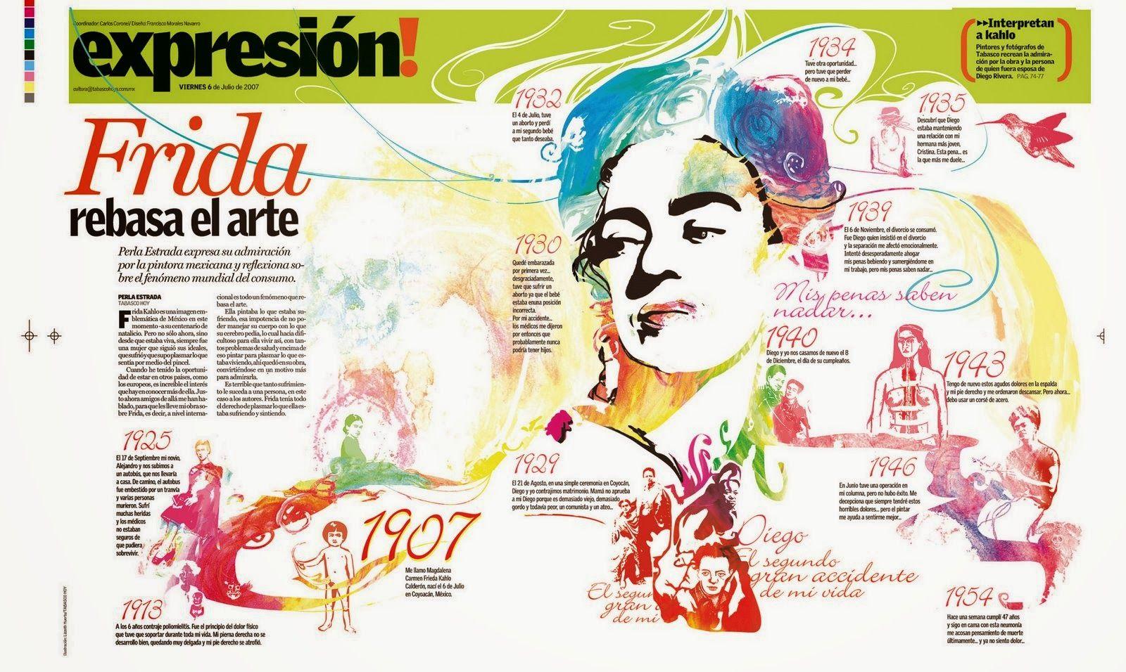 Ejemplos de diagramacion de revistas de dise o buscar for Diseno grafico editorial