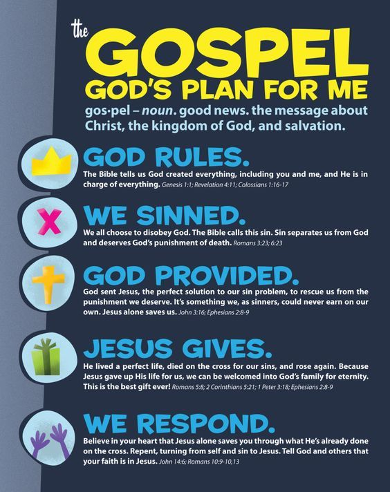 Christian Gospel Posters 1 And Poster Backgrounds Bible For Kids Children S Ministry Bible