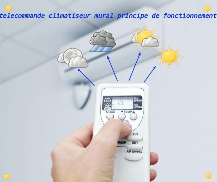 Principe De Fonctionnement De Telecommande Climatiseur Mural