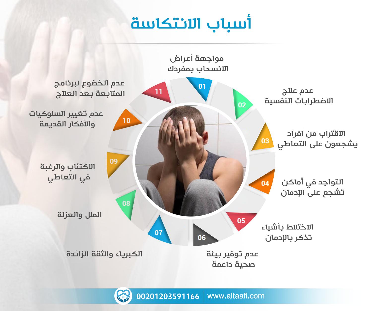 أسباب الانتكاسة وعلاجها احذر العوامل التي تعيدك للإدمان In 2021 Alai 10 Things