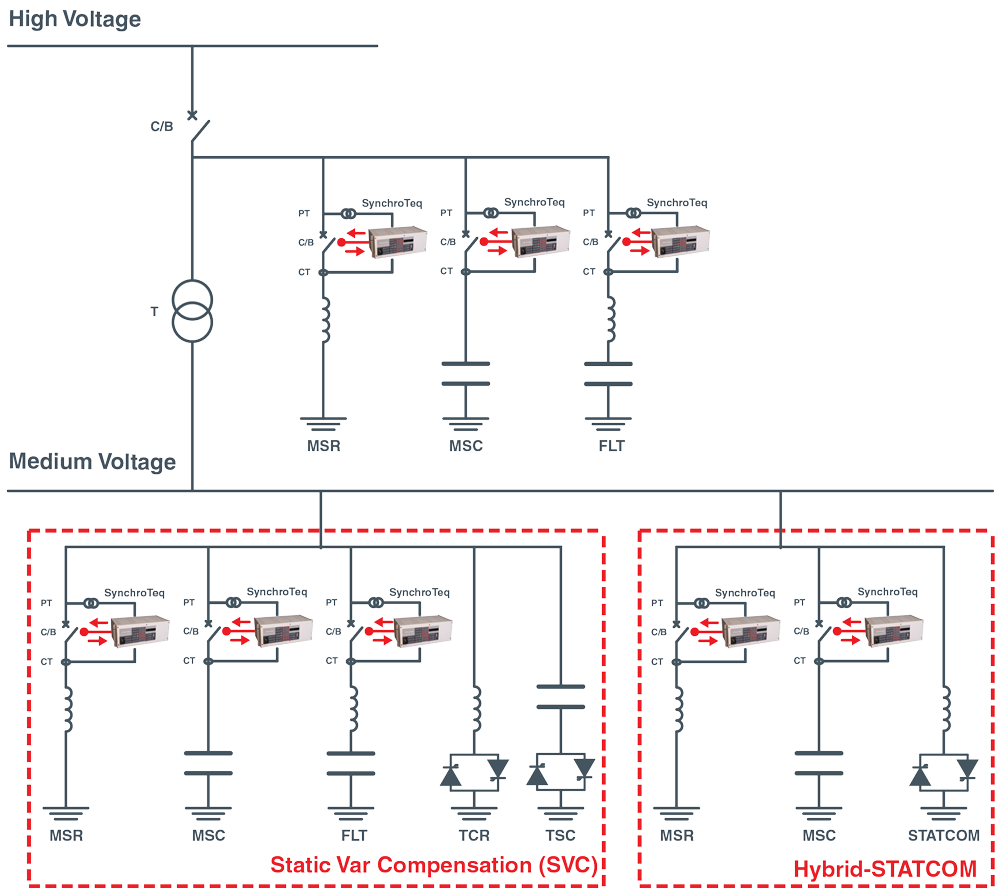 Power Factor Correction Energy Capacity Electrical Arc Furnace Arc Flash Power Arc Flash Electricity