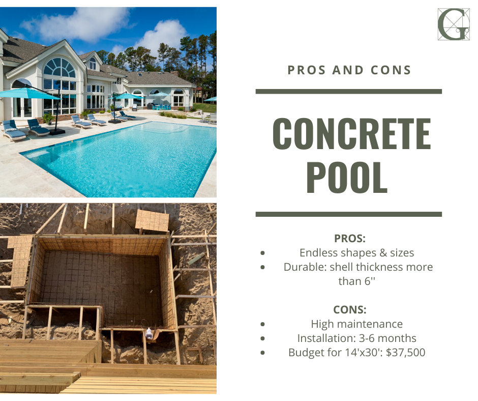 Concrete Pools Pros And Cons Concrete Pool Fiberglass Pools Inground Concrete Pools