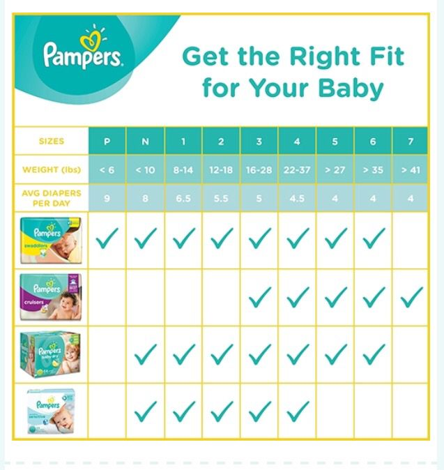 Pampers Size Chart