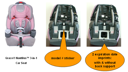 Car Seats Have Expiration Dates Too! Graco Heart to