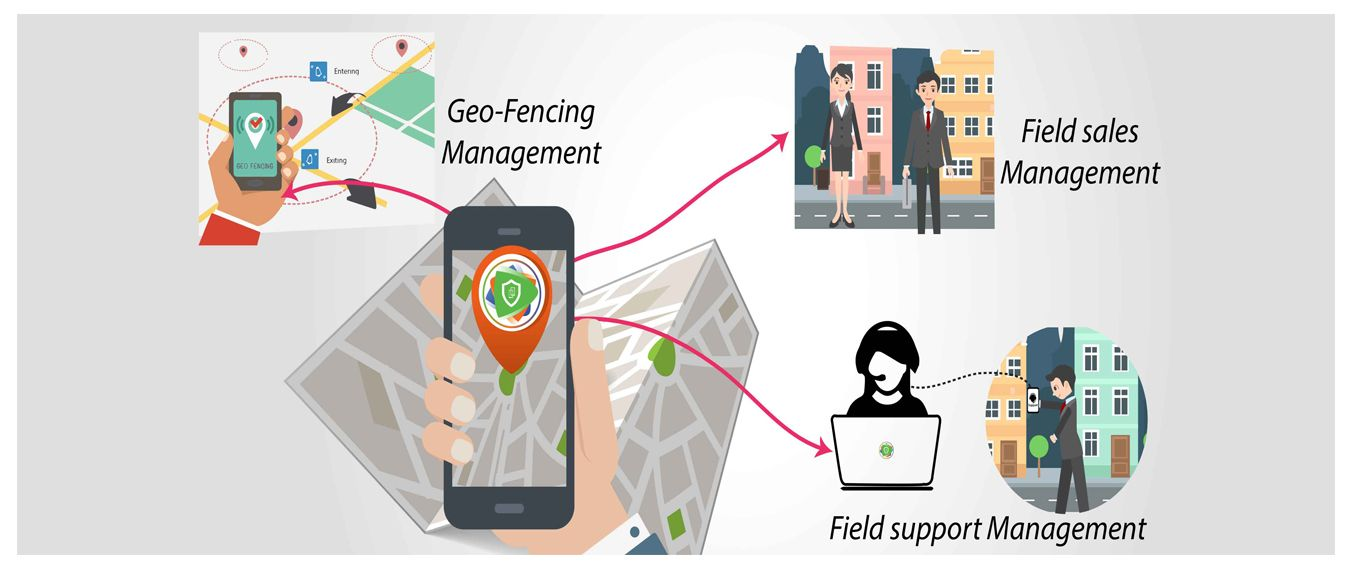 Employee Location Tracking Application Gps vehicle
