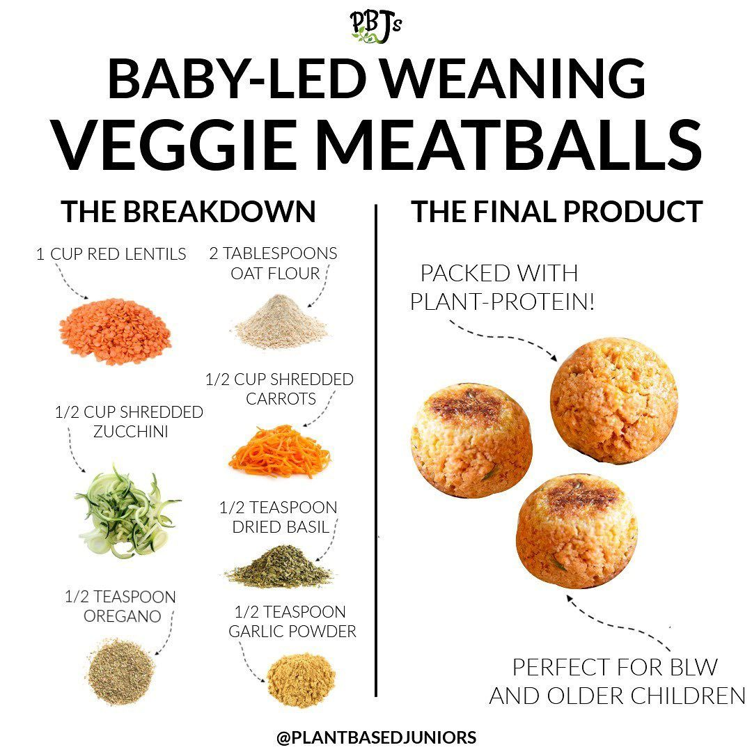 Plant Based Juniors On Instagram Red Lentil Veggie Meatballs We Re Always Dreaming Of New Ways To Offe Veggie Meatballs Baby Food Recipes Iron Rich Foods