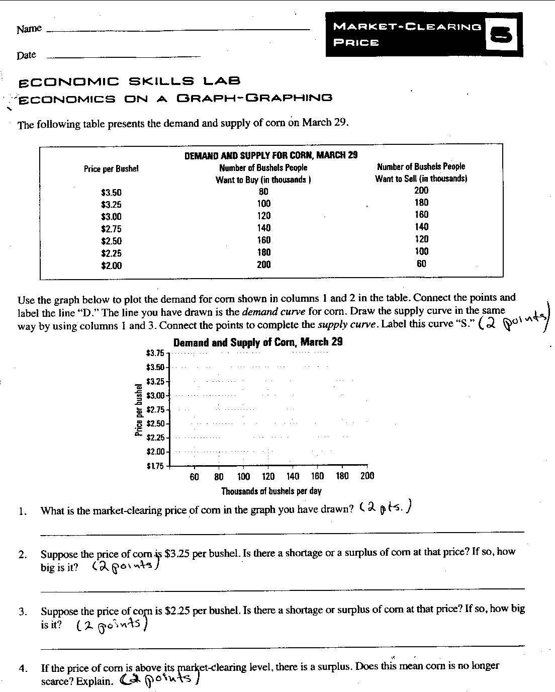 Economics Worksheets Middle School 27 Econ Supply Curve