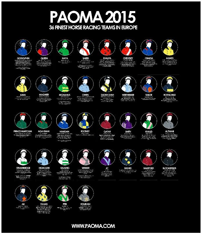 #Paoma 2015 poster shows the 36 most powerful European horse racing teams mounted and ready to claim the Paoma title