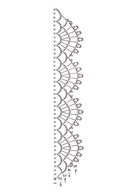 Crochet chart lace edging