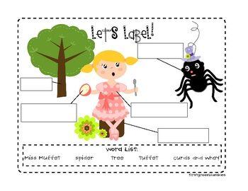 Labeling Nursery Rhymes