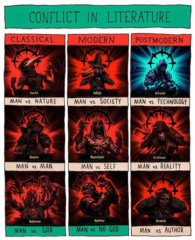 Come On Down To The Darkest Dungeon We Got All The Kinds Of Crazy Darkestdungeon Darkest Dungeon Conflict In Literature Dark Fantasy
