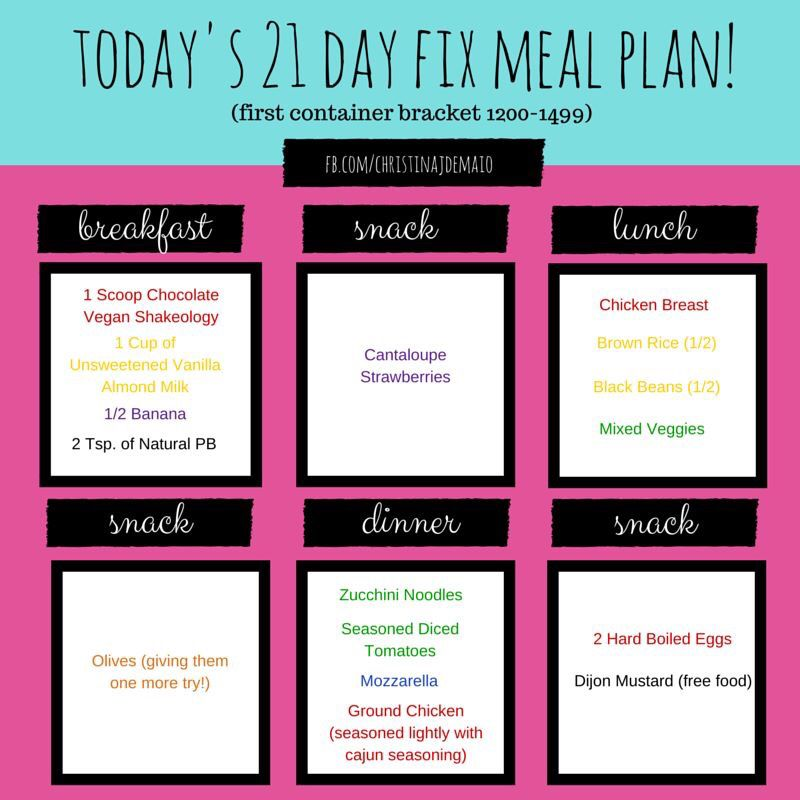 Christinas plan 21 day fix meal plan chocolate chicken