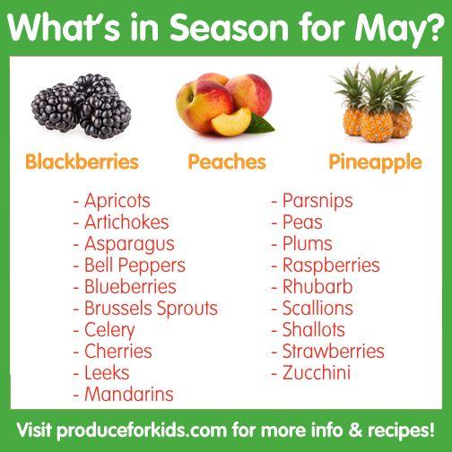 Choose Seasonal Fruits And Veggies To Enjoy Fresh Produce