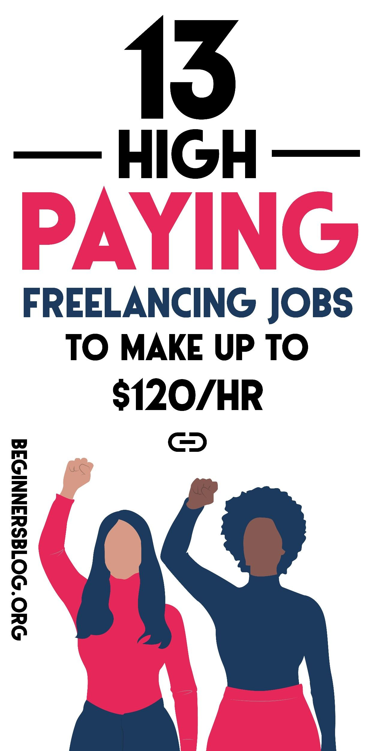 13 High Paying Freelancing Jobs To Make Up To 120 Hr In 2020 Freelancing Jobs Online Jobs For Moms Work From Home Jobs