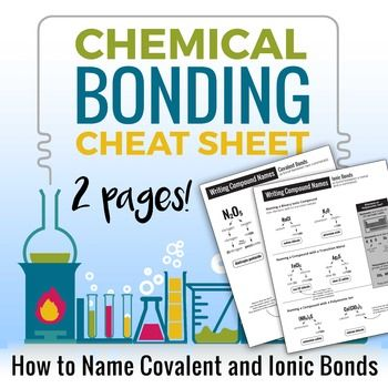 Chemical Bonding Cheat Sheet How To Name Ionic And Covalent