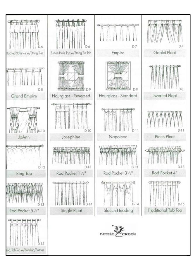 Types Of Curtains Window