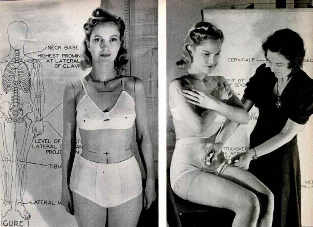 100,000 American Women measured for standard dress size in ...