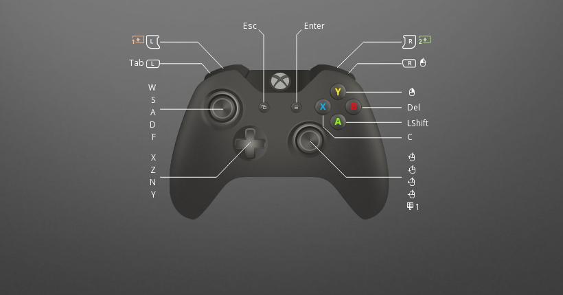 Pin on Xbox One and Xbox 360 controller support