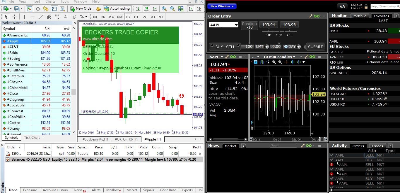 Metatrader Interactive Brokers Bridge Metatrader Interactive