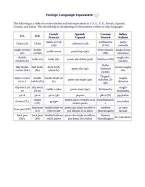 Crochet Terms Translation In French Spanish English German Italian And American Translate To Spanish Knitting Terms Language