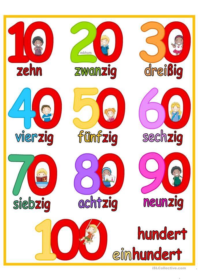 Lernposter 10er-Zahlen bis 100 _Kinder   Saksa   Pinterest   Zahlen ...