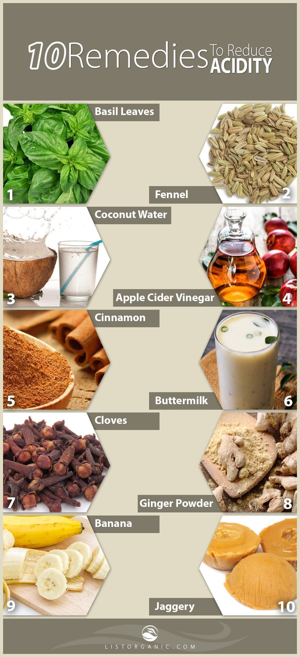 Top 10 The Amazing Home Remedies For Acidity