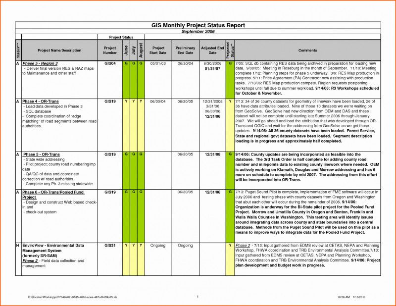 Project Status Report Template Excel Download Filetype Xls From Project Monthly Sta Project Status Report Progress Report Template Project Management Templates