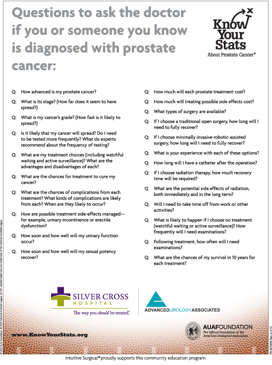 questions to ask the doctor about prostate cancer