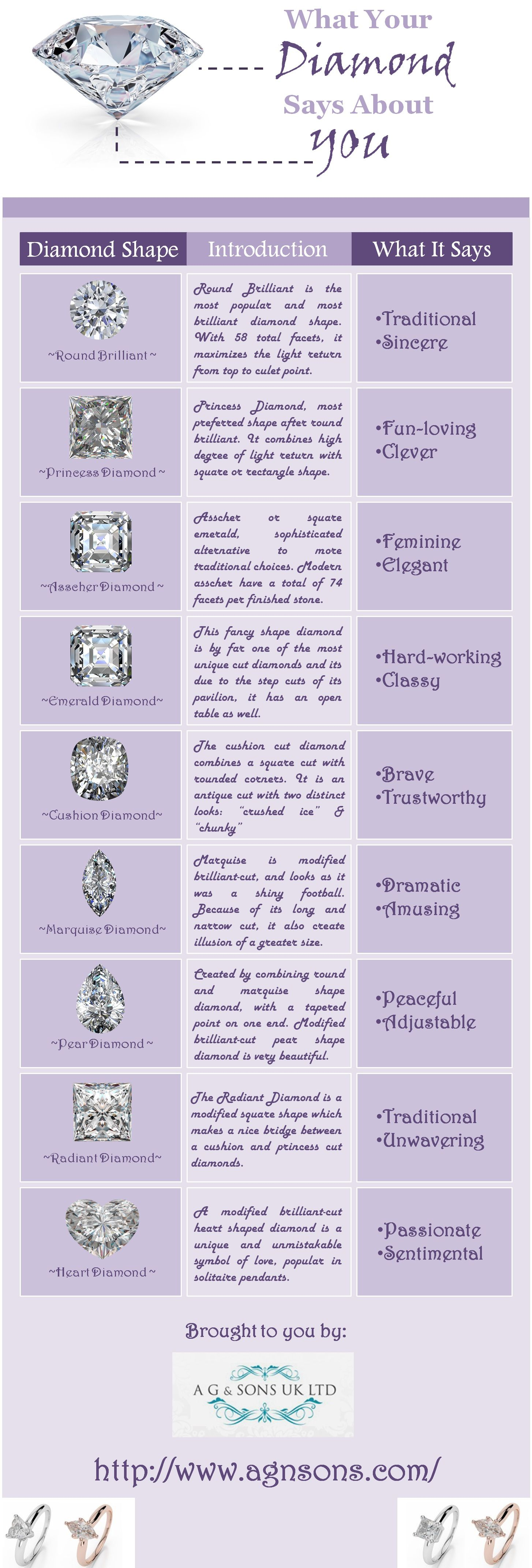 What Your Diamond Says About You Infographic Place