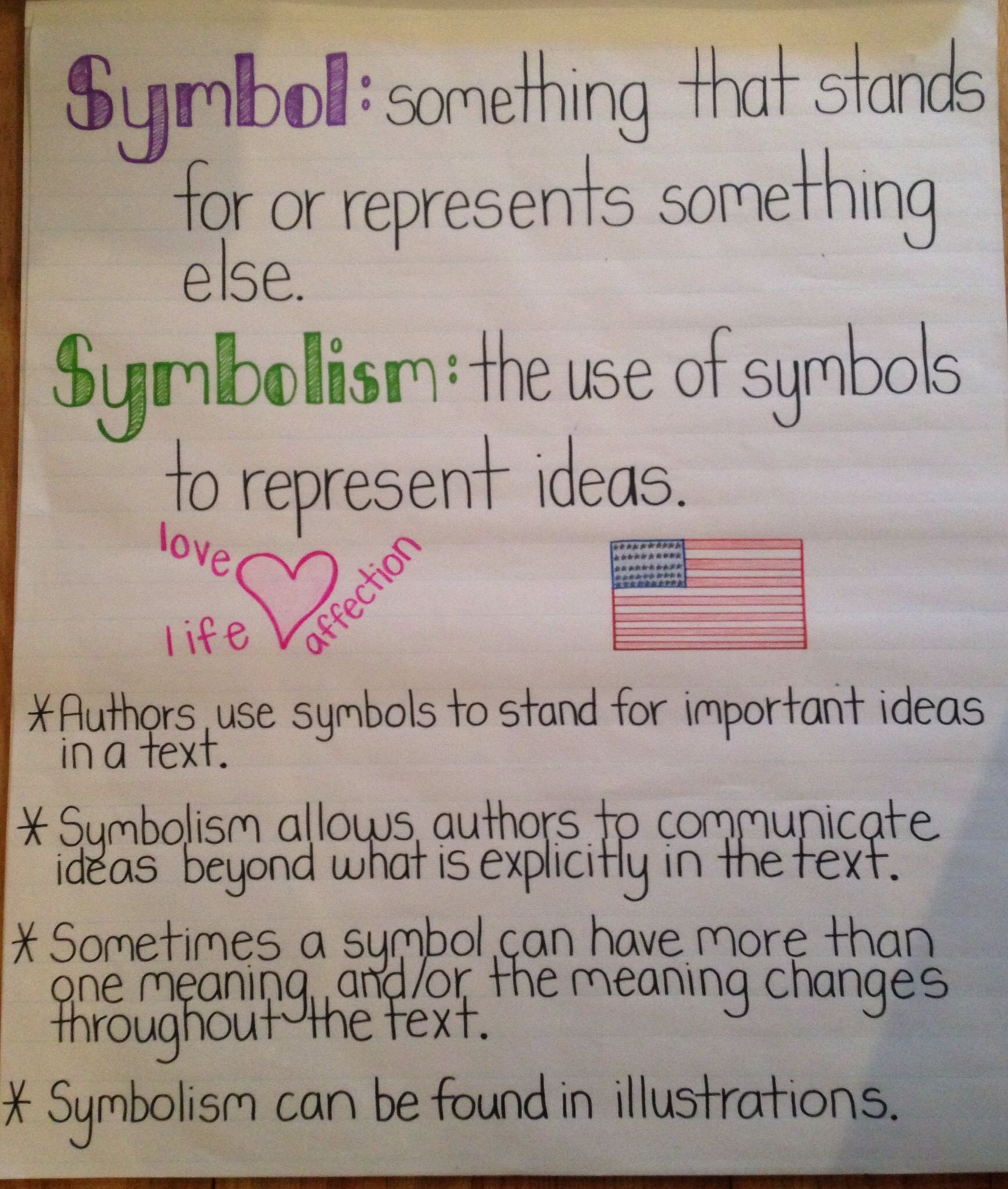 symbolism anchor chart teaching classroom symbolism anchor chart