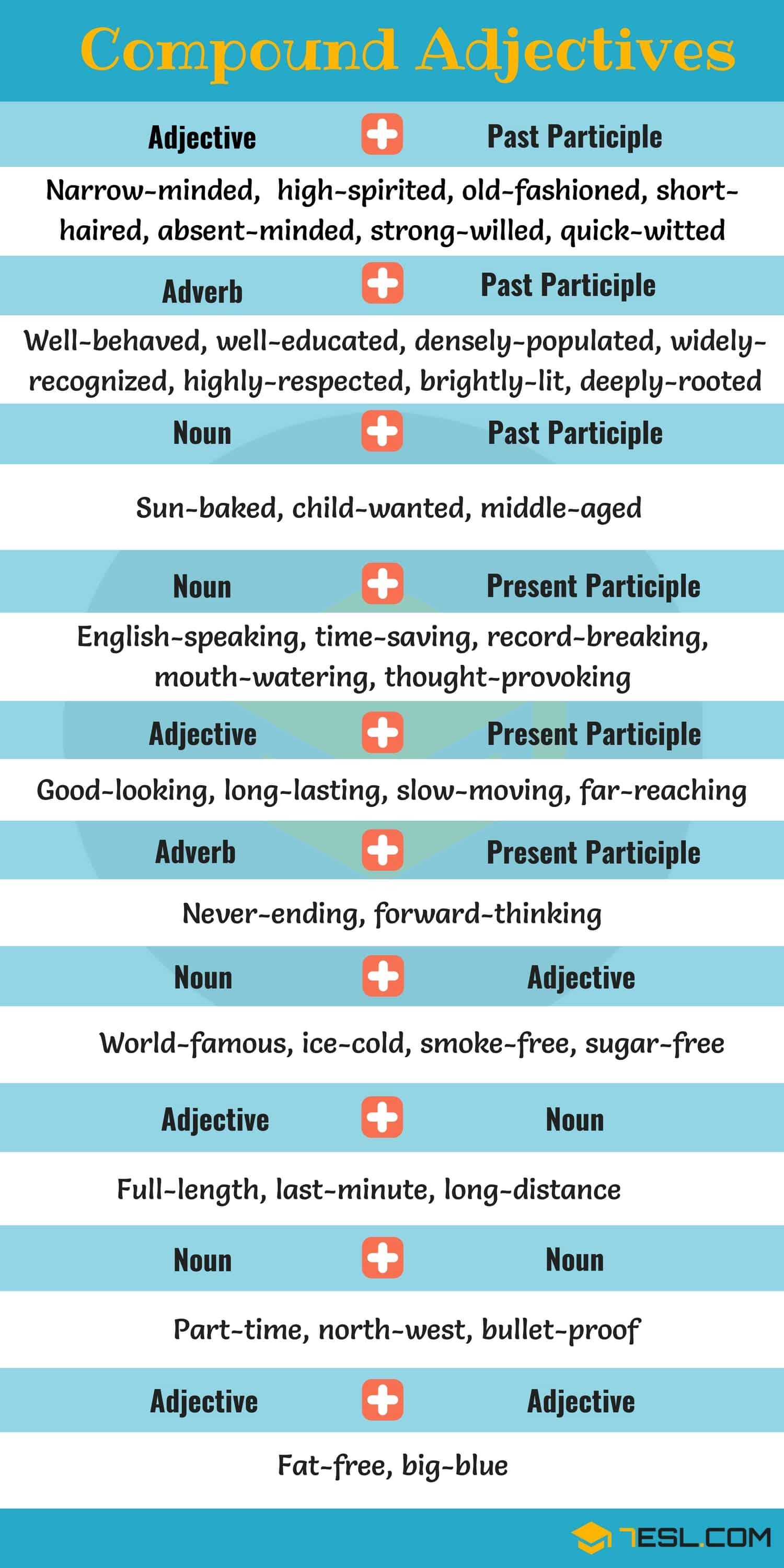 Compound Adjectives Useful Rules List Examples English