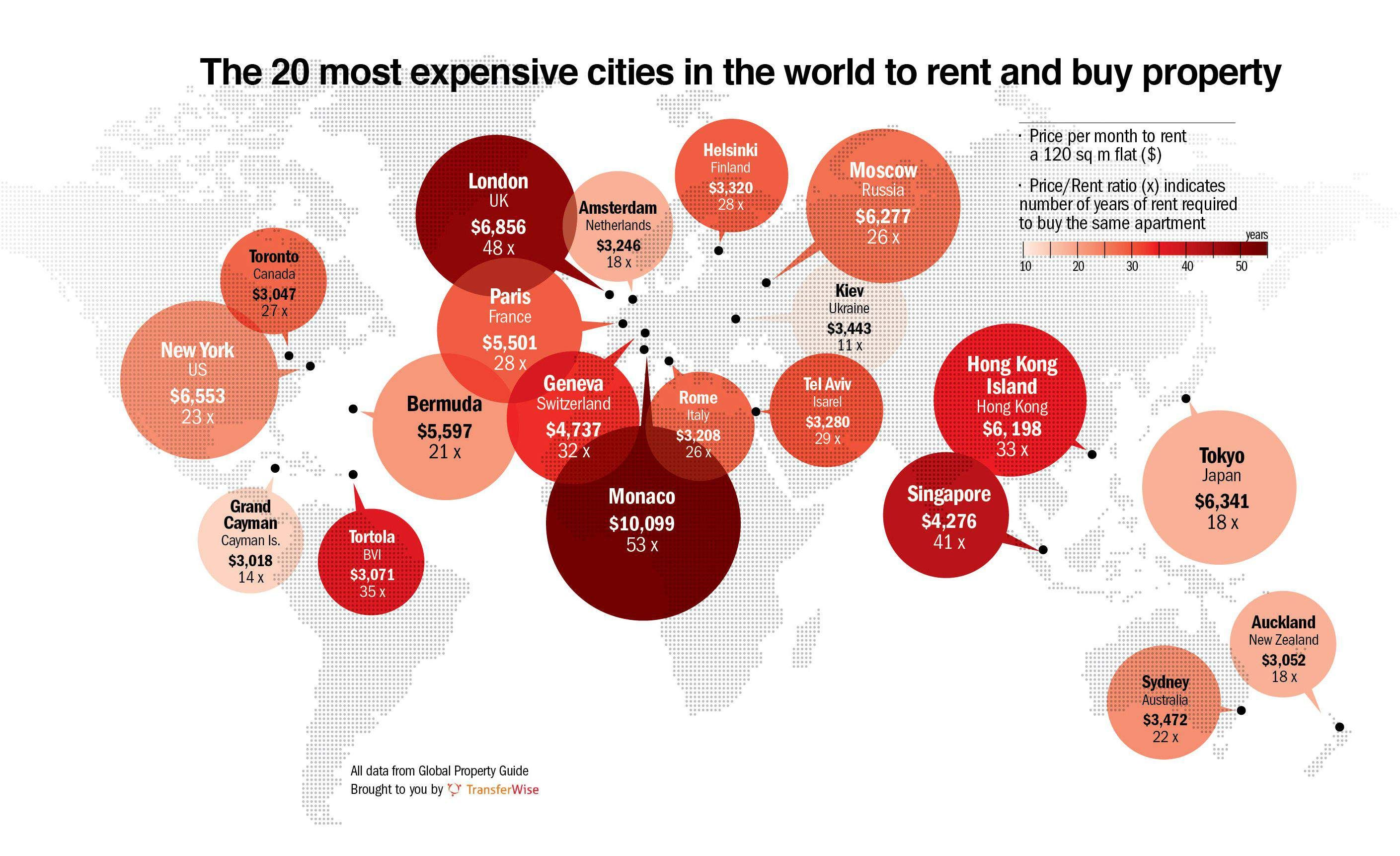 Highest rent in the world. And how many months before it's