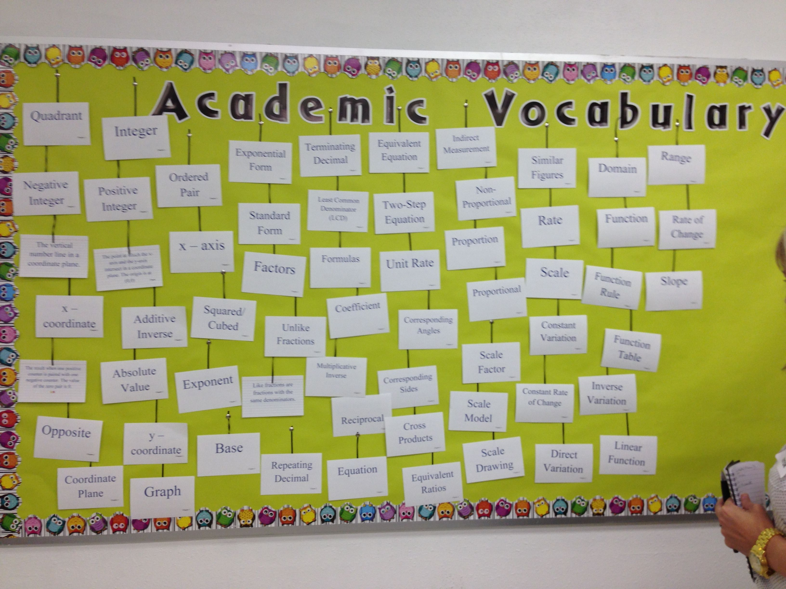 Every Teacher Has A Unique Twist To Their Word Wall