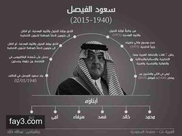 انفوجرافيك الأمير سعود الفيصل King Faisal Uig Art Wallpaper
